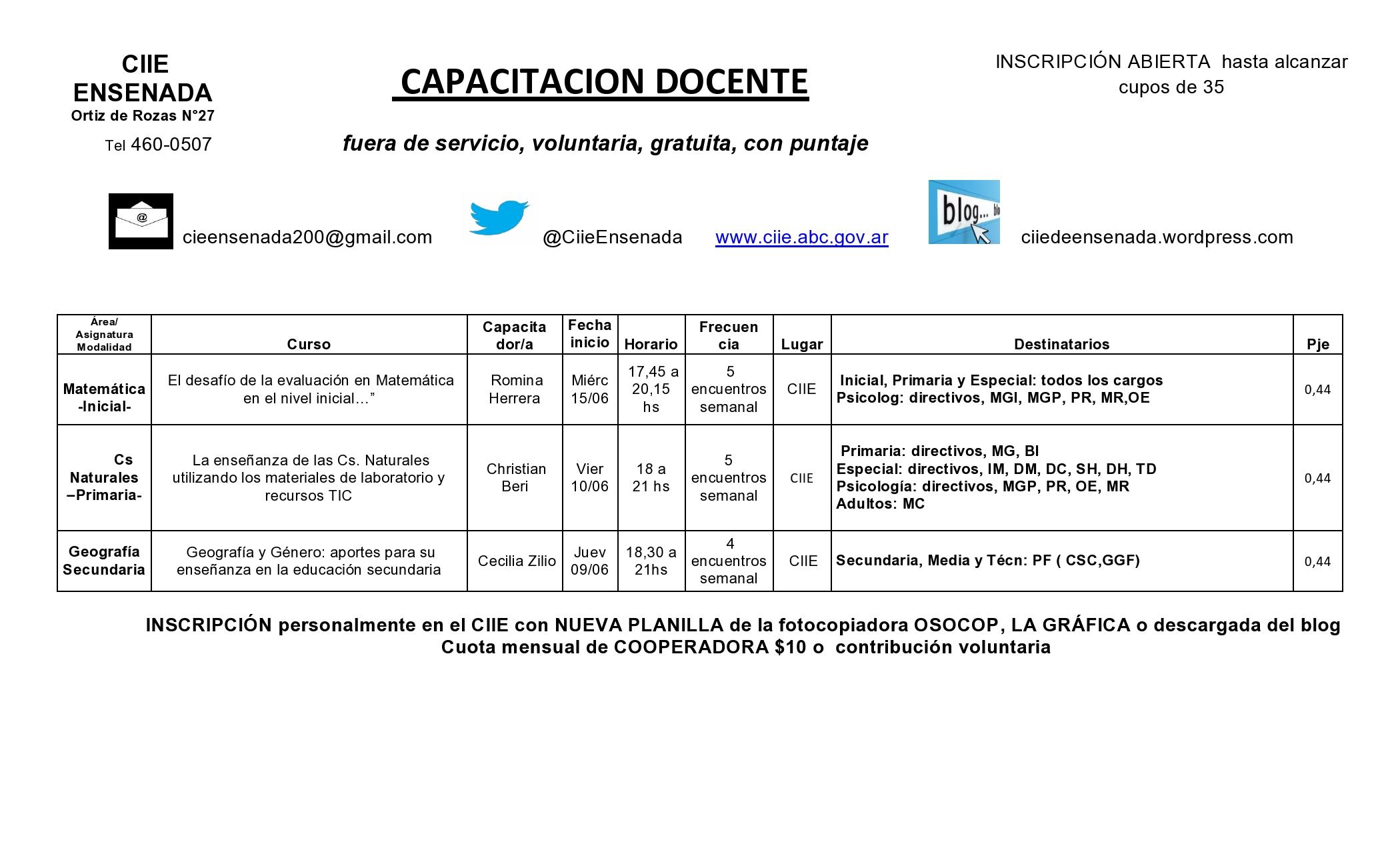 Cursos de capacitaci n docente fuera de servicio en junio for Curso concurso docente 2016
